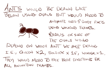 Concept drawing of our ants.
